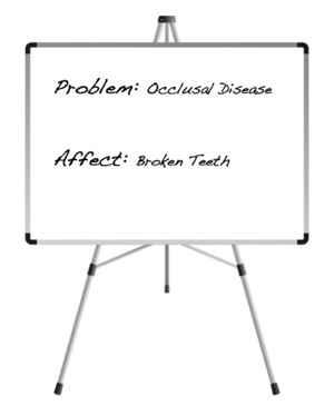 Occlusal Disease Problems