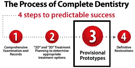 process complete dentistry