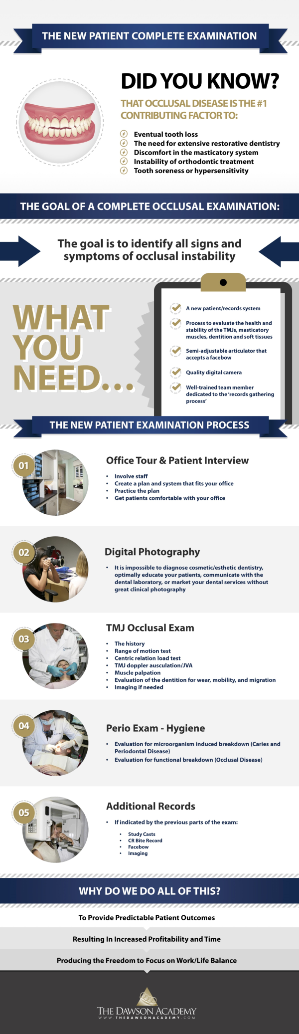 new dental patient exam infographic