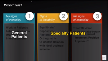 Patients with TMJoint issues