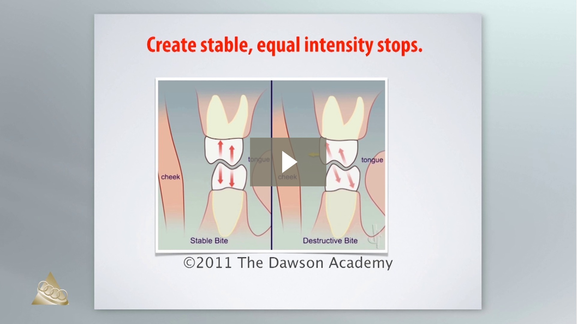Equal Intensity Centric Stops